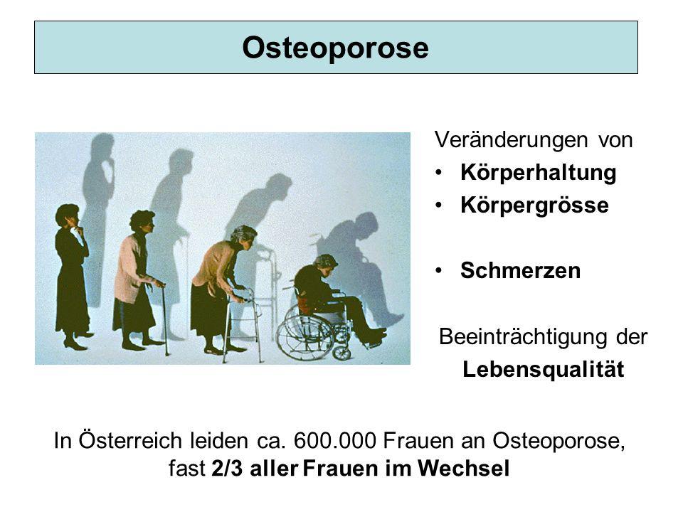 Osteoporose Veränderungen von Körperhaltung Körpergrösse Schmerzen