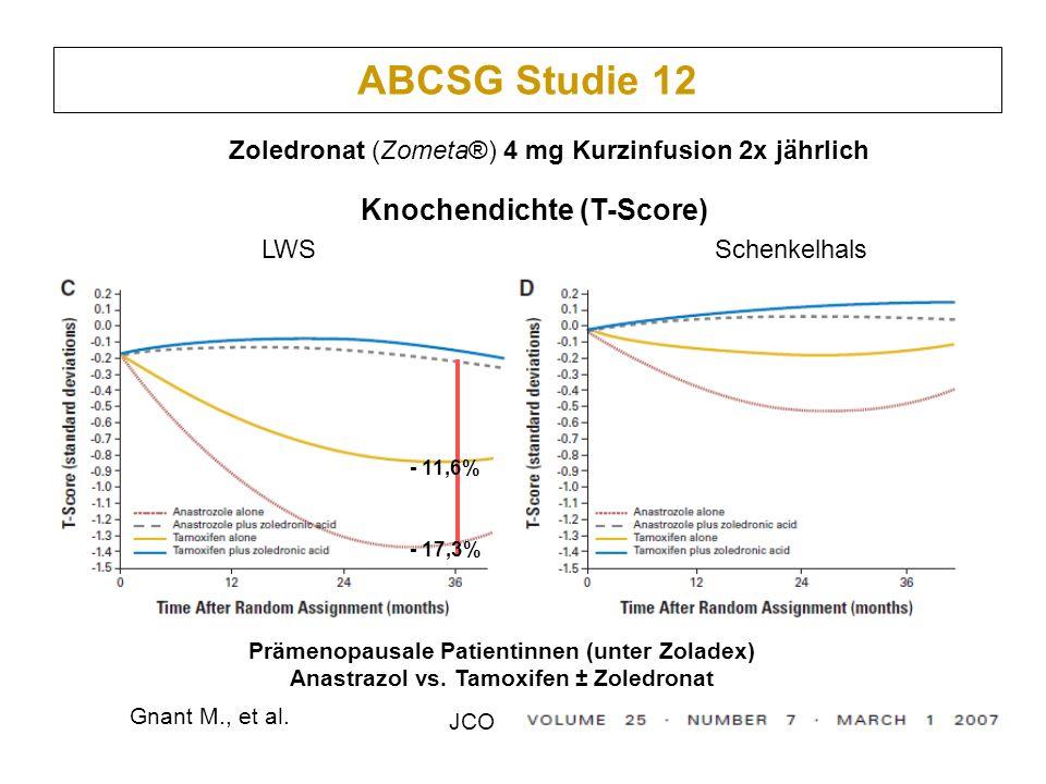 ABCSG Studie 12 Knochendichte (T-Score)
