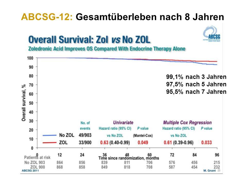 ABCSG-12: Gesamtüberleben nach 8 Jahren