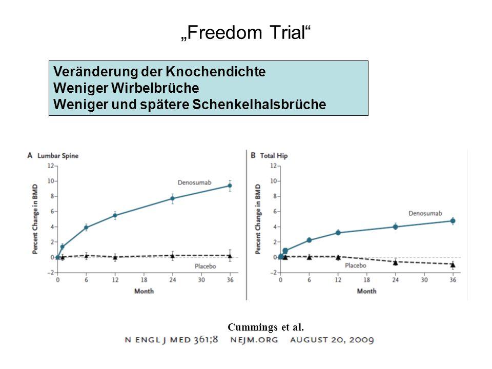 """""""Freedom Trial Veränderung der Knochendichte Weniger Wirbelbrüche"""