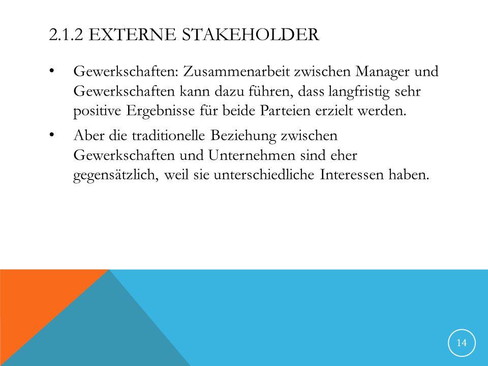 2.1.2 Externe Stakeholder