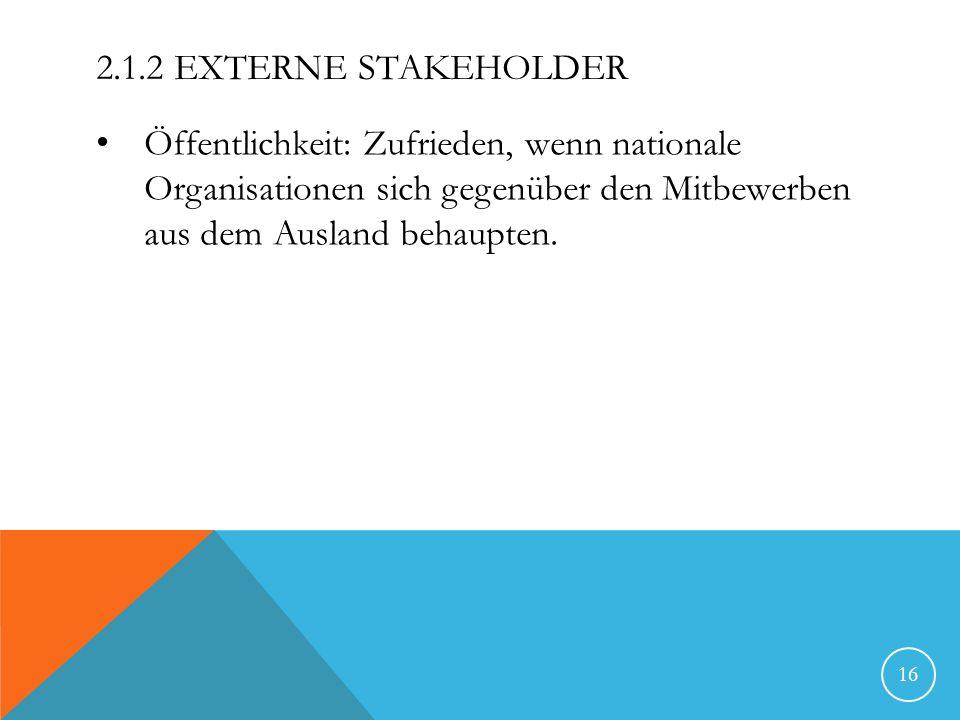 2.1.2 Externe Stakeholder Öffentlichkeit: Zufrieden, wenn nationale Organisationen sich gegenüber den Mitbewerben aus dem Ausland behaupten.