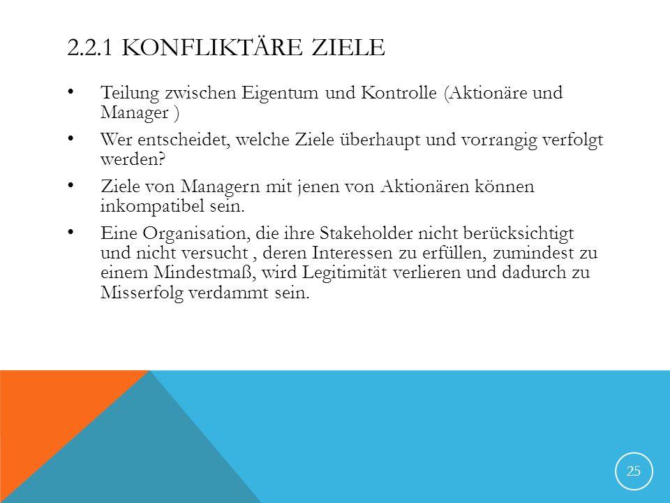 2.2.1 Konfliktäre Ziele Teilung zwischen Eigentum und Kontrolle (Aktionäre und Manager )