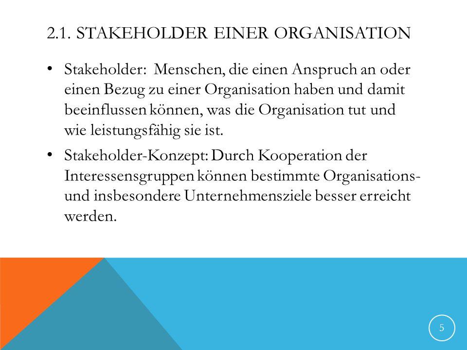2.1. Stakeholder einer Organisation
