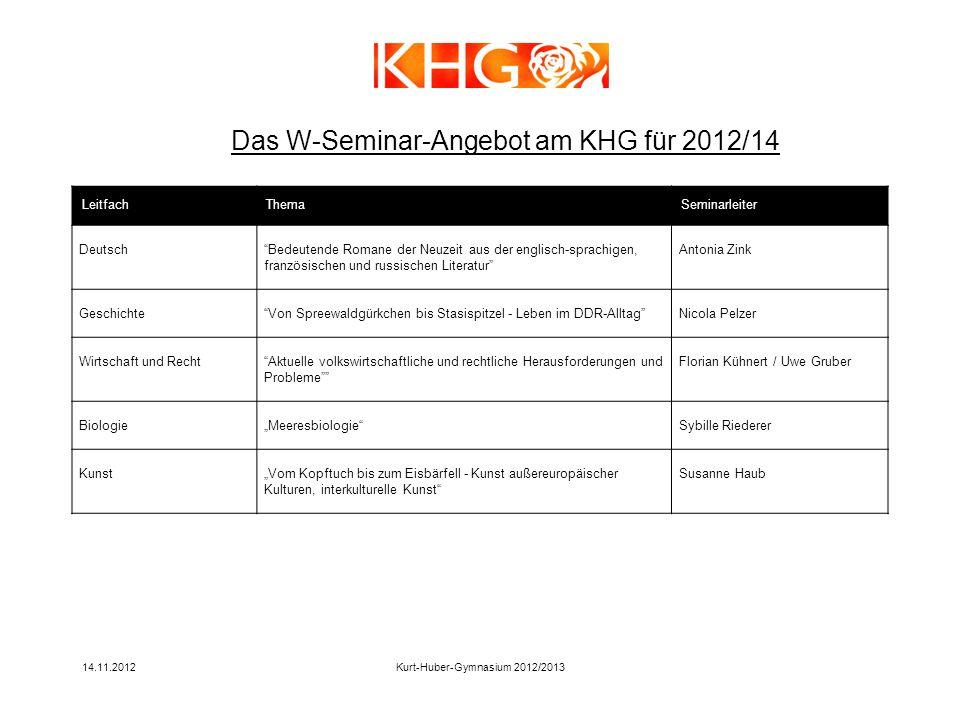 Das W-Seminar-Angebot am KHG für 2012/14