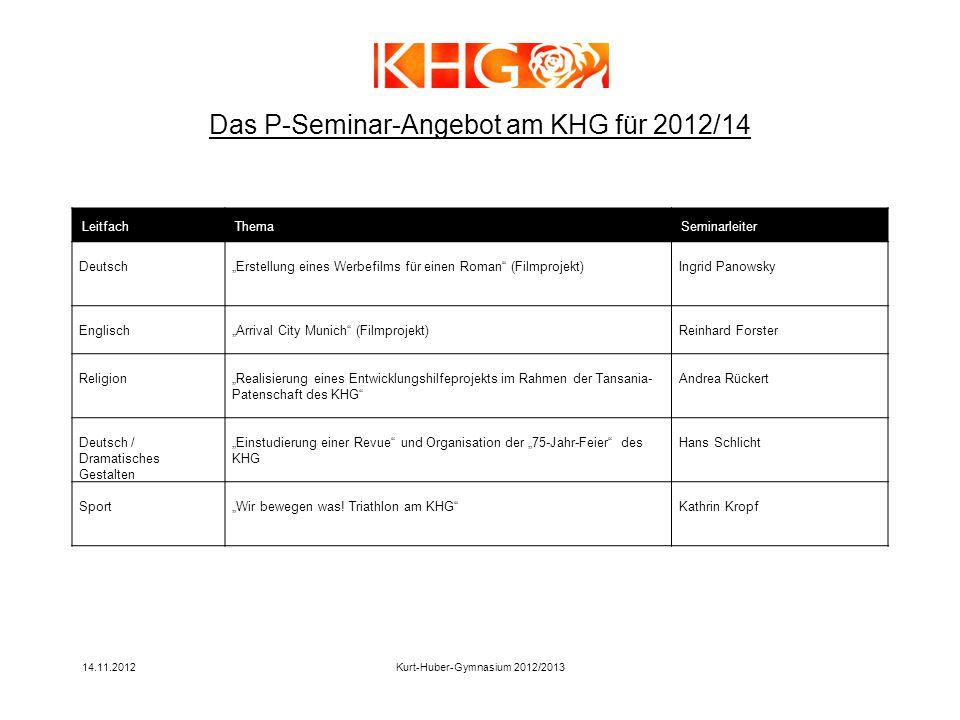 Das P-Seminar-Angebot am KHG für 2012/14