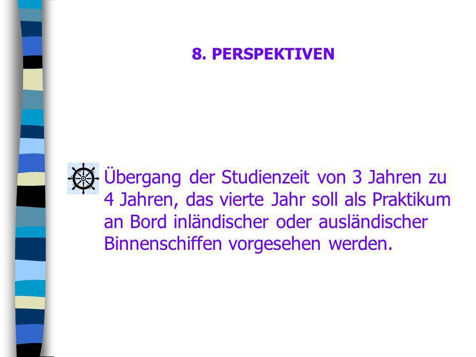 8. PERSPEKTIVEN