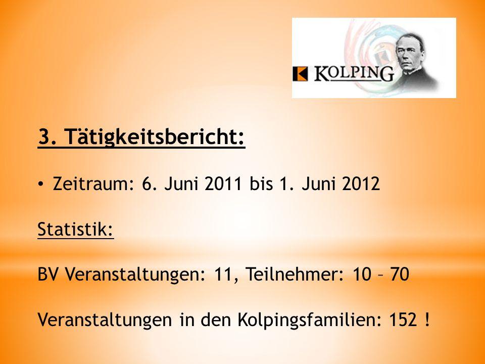 3. Tätigkeitsbericht: Zeitraum: 6. Juni 2011 bis 1. Juni 2012