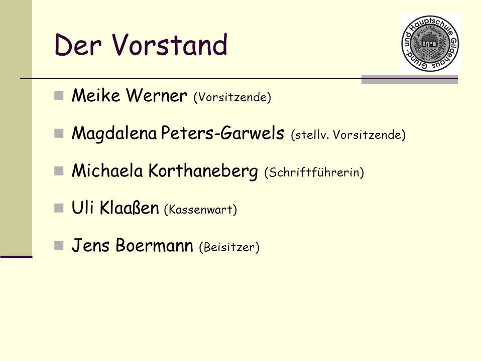 Der Vorstand Meike Werner (Vorsitzende)