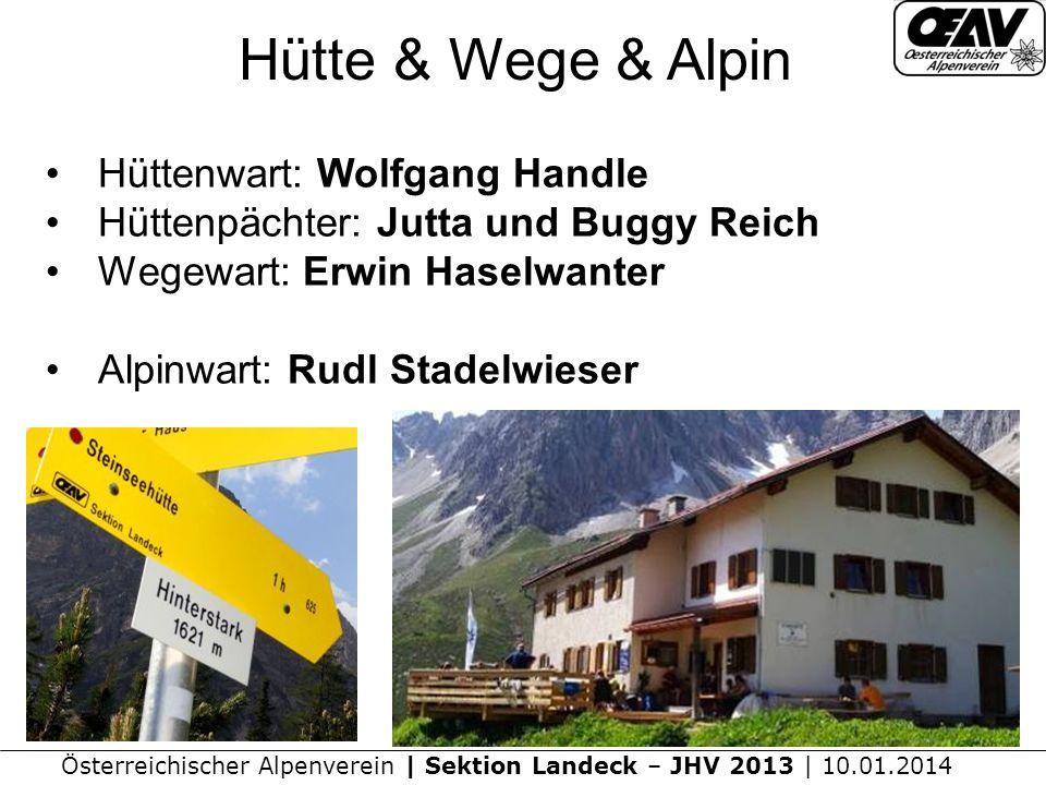 Hütte & Wege & Alpin Hüttenwart: Wolfgang Handle