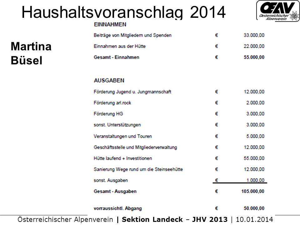 Haushaltsvoranschlag 2014