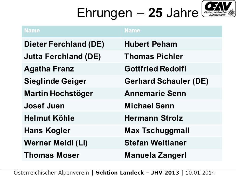 Ehrungen – 25 Jahre Dieter Ferchland (DE) Hubert Peham