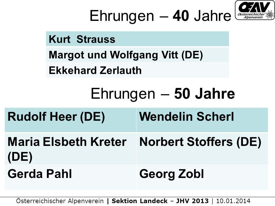 Ehrungen – 40 Jahre Ehrungen – 50 Jahre Rudolf Heer (DE)