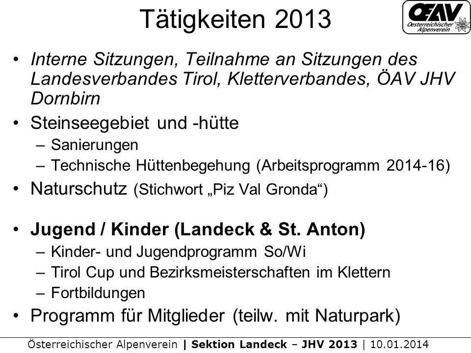 Tätigkeiten 2013 Interne Sitzungen, Teilnahme an Sitzungen des Landesverbandes Tirol, Kletterverbandes, ÖAV JHV Dornbirn.