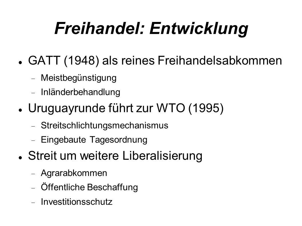 Freihandel: Entwicklung