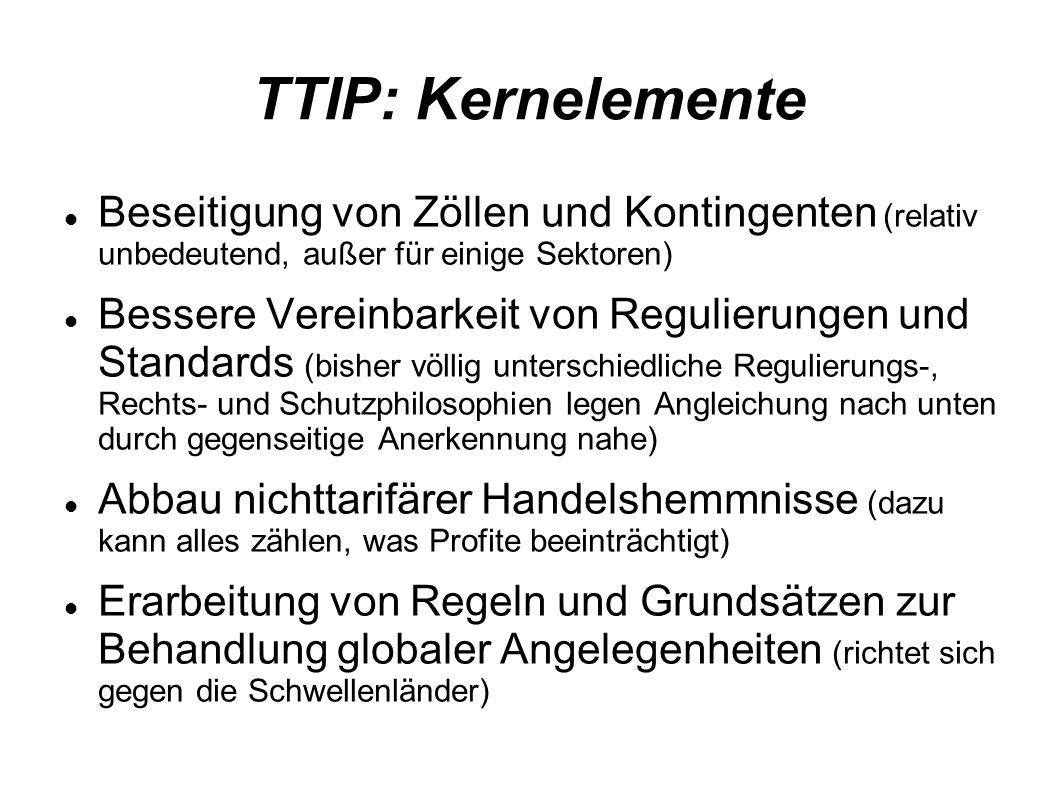 TTIP: Kernelemente Beseitigung von Zöllen und Kontingenten (relativ unbedeutend, außer für einige Sektoren)