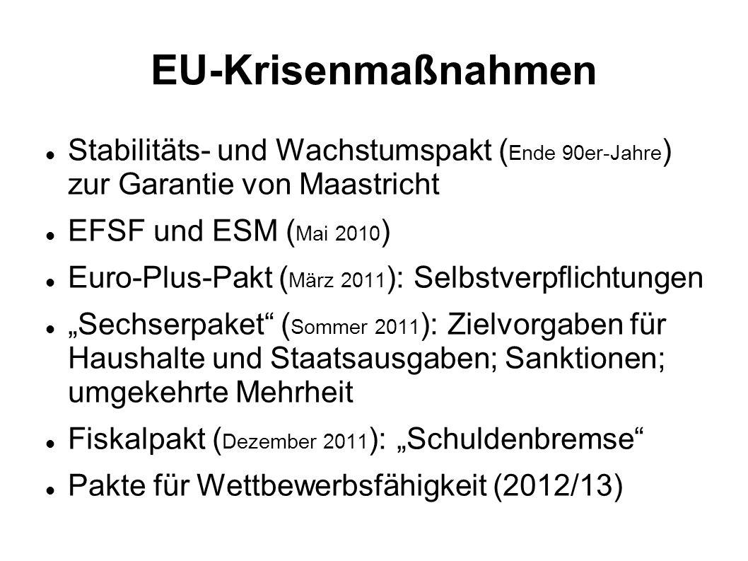 EU-Krisenmaßnahmen Stabilitäts- und Wachstumspakt (Ende 90er-Jahre) zur Garantie von Maastricht. EFSF und ESM (Mai 2010)