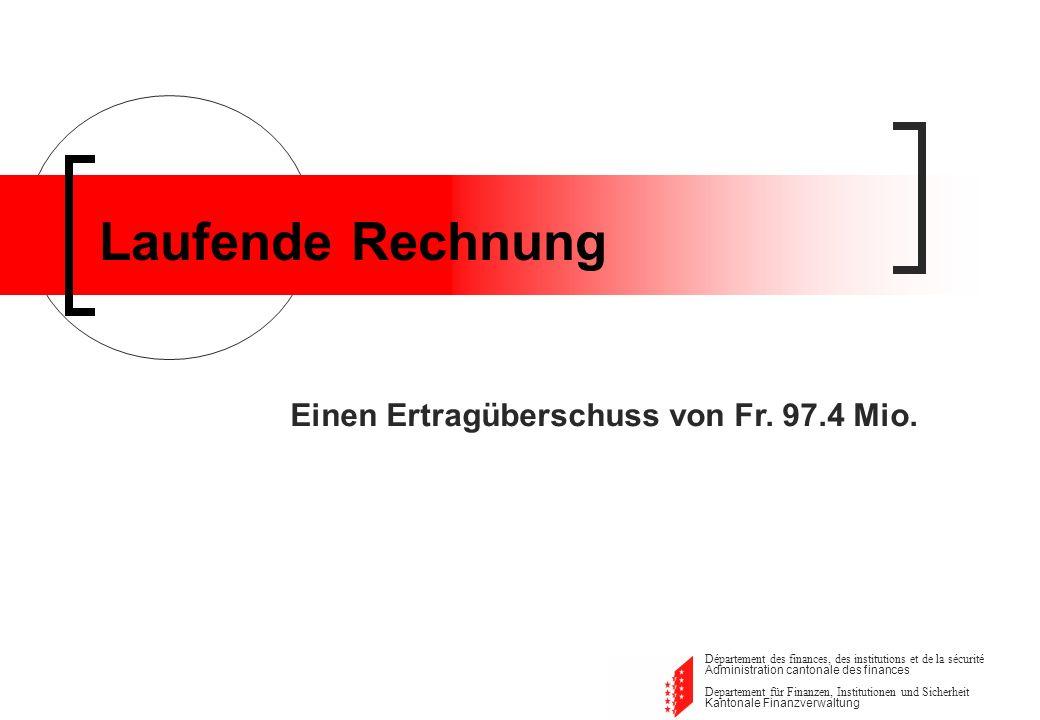 Laufende Rechnung Einen Ertragüberschuss von Fr. 97.4 Mio.