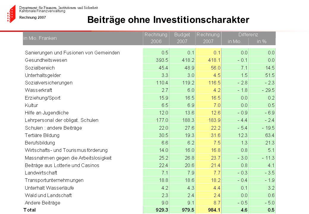 Beiträge ohne Investitionscharakter