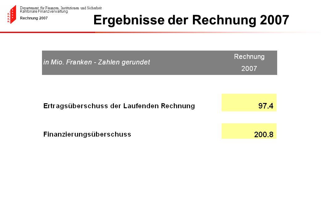 Ergebnisse der Rechnung 2007