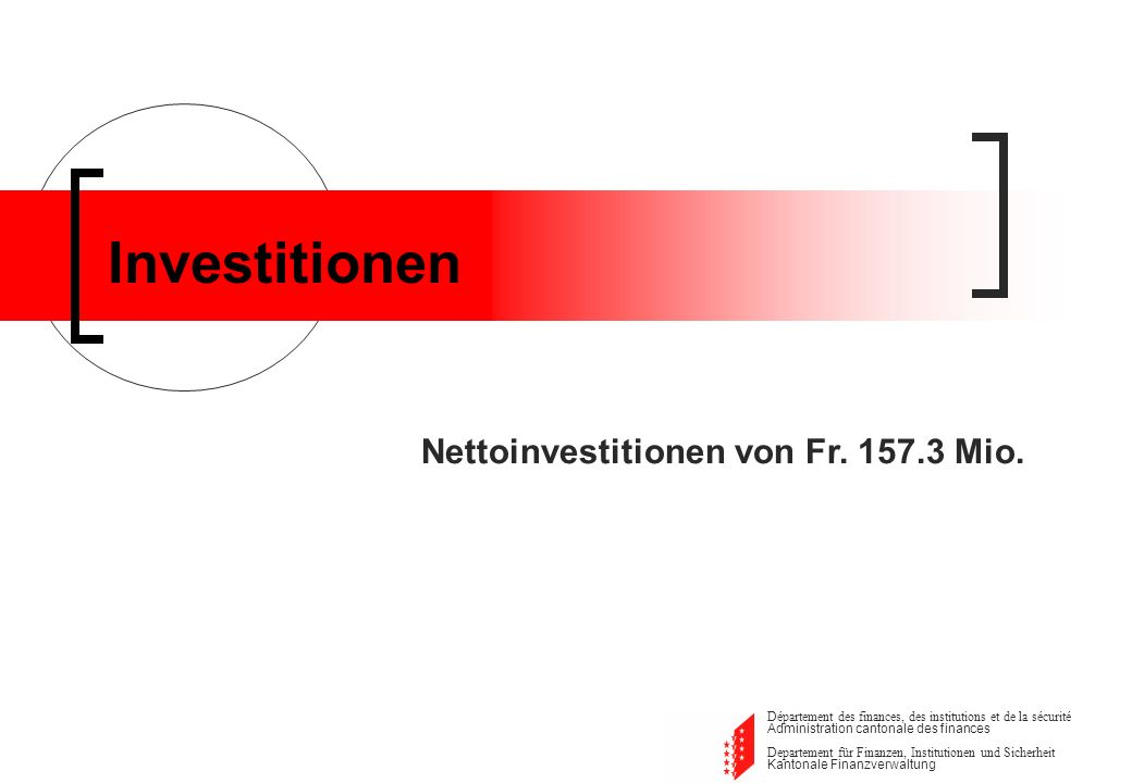 Investitionen Nettoinvestitionen von Fr. 157.3 Mio.