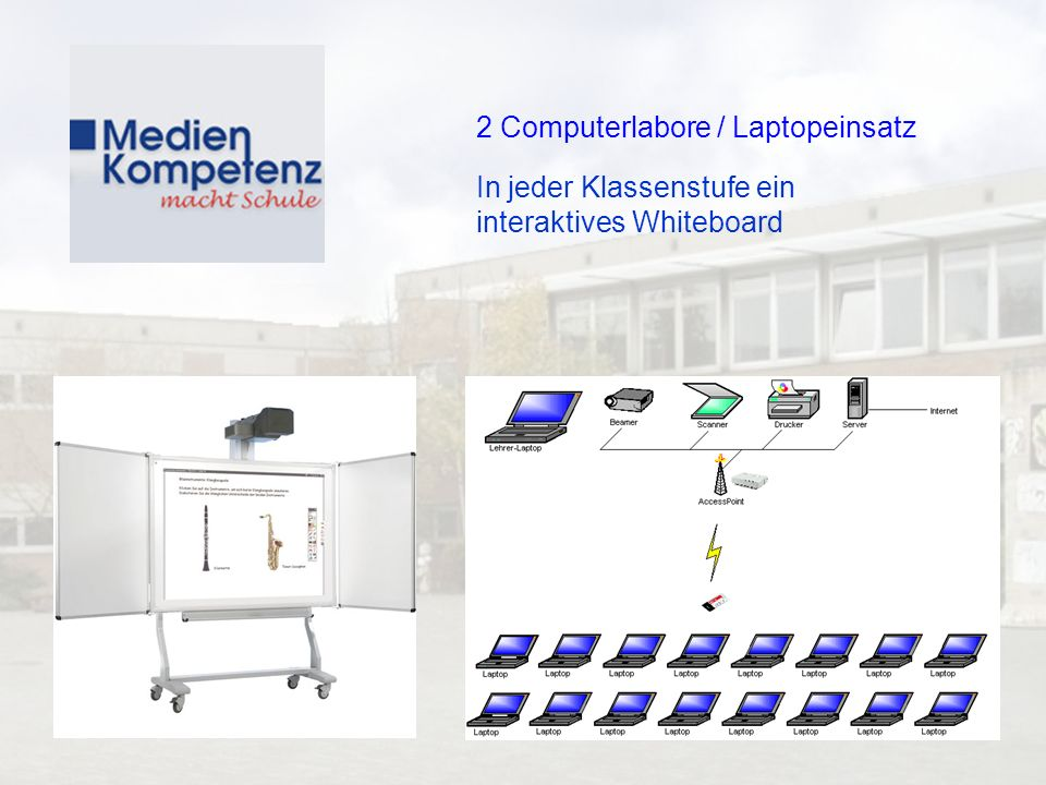 2 Computerlabore / Laptopeinsatz