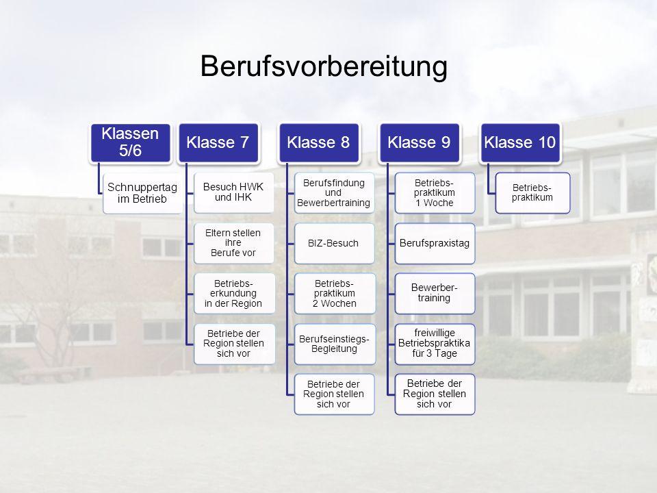 Berufsvorbereitung Schnuppertag im Betrieb Besuch HWK und IHK