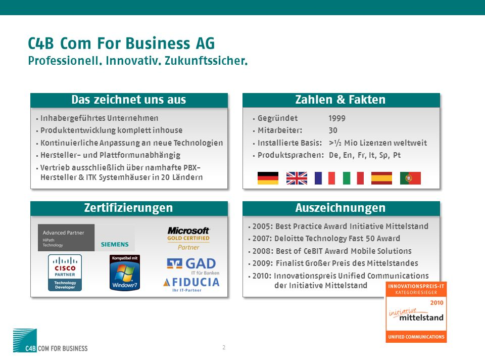 C4B Com For Business AG Professionell. Innovativ. Zukunftssicher.