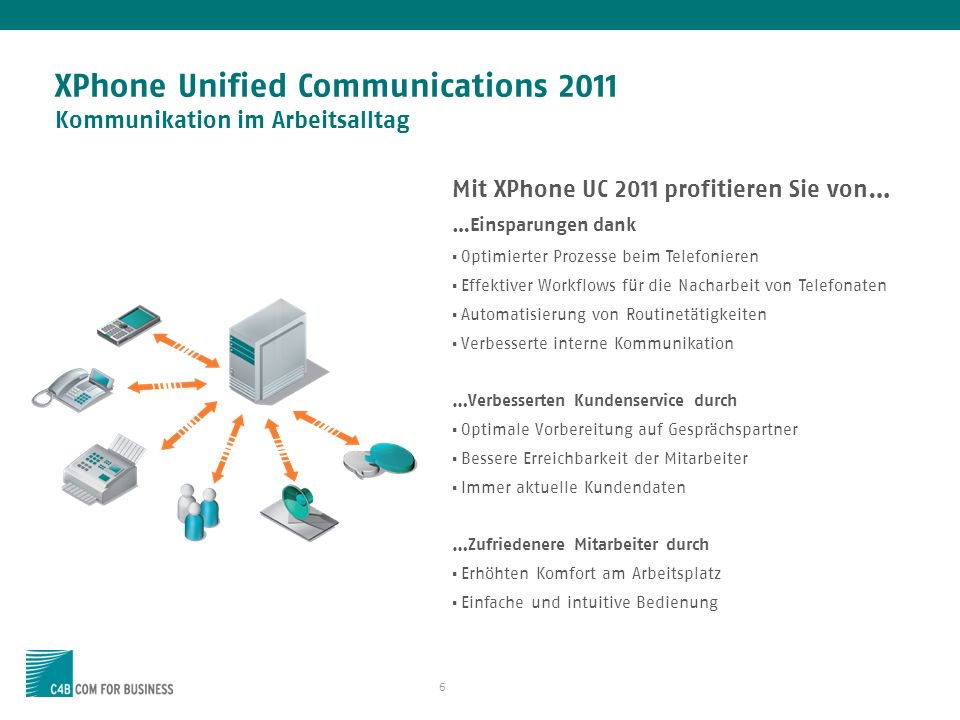 XPhone Unified Communications 2011 Kommunikation im Arbeitsalltag