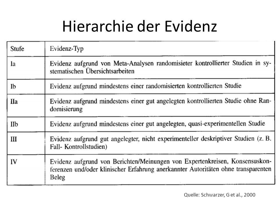 Hierarchie der Evidenz