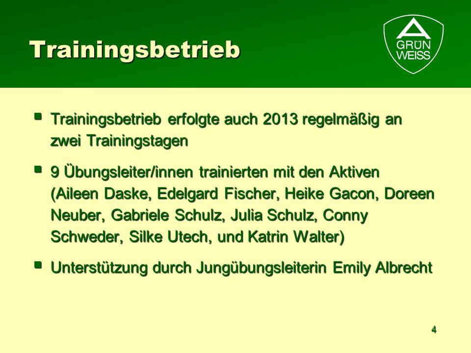 Trainingsbetrieb Trainingsbetrieb erfolgte auch 2013 regelmäßig an zwei Trainingstagen.
