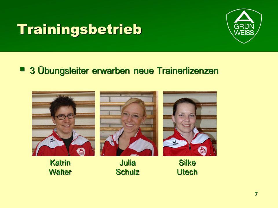 Trainingsbetrieb 3 Übungsleiter erwarben neue Trainerlizenzen
