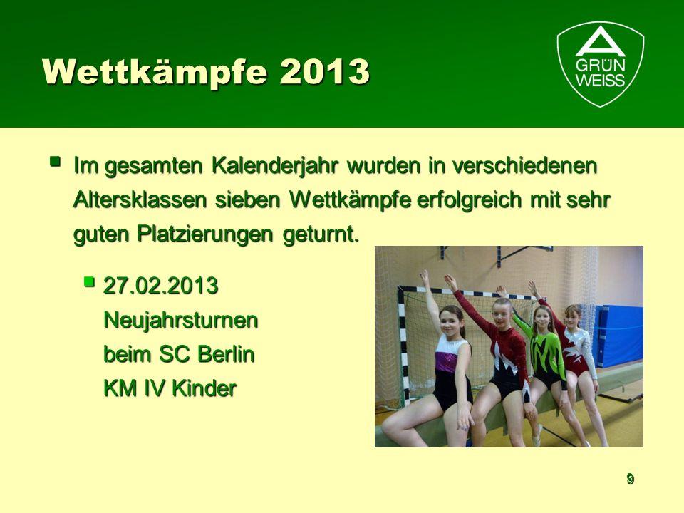 Wettkämpfe 2013 Im gesamten Kalenderjahr wurden in verschiedenen Altersklassen sieben Wettkämpfe erfolgreich mit sehr guten Platzierungen geturnt.