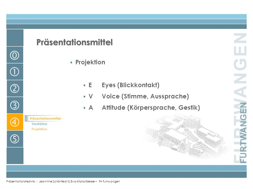 Präsentationsmittel Projektion E Eyes (Blickkontakt)