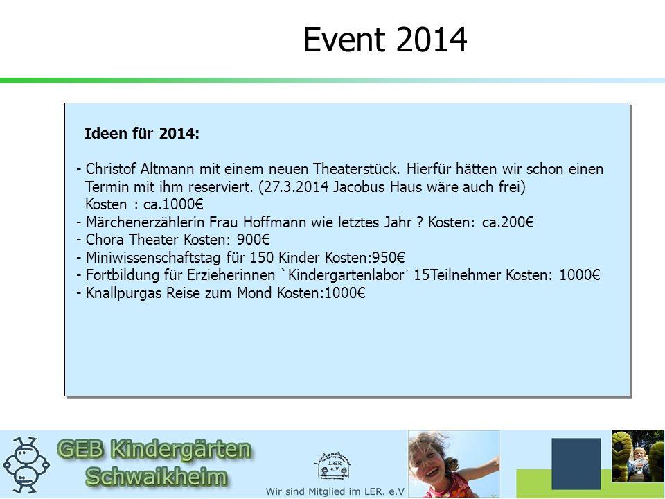 Event 2014 Ideen für 2014: