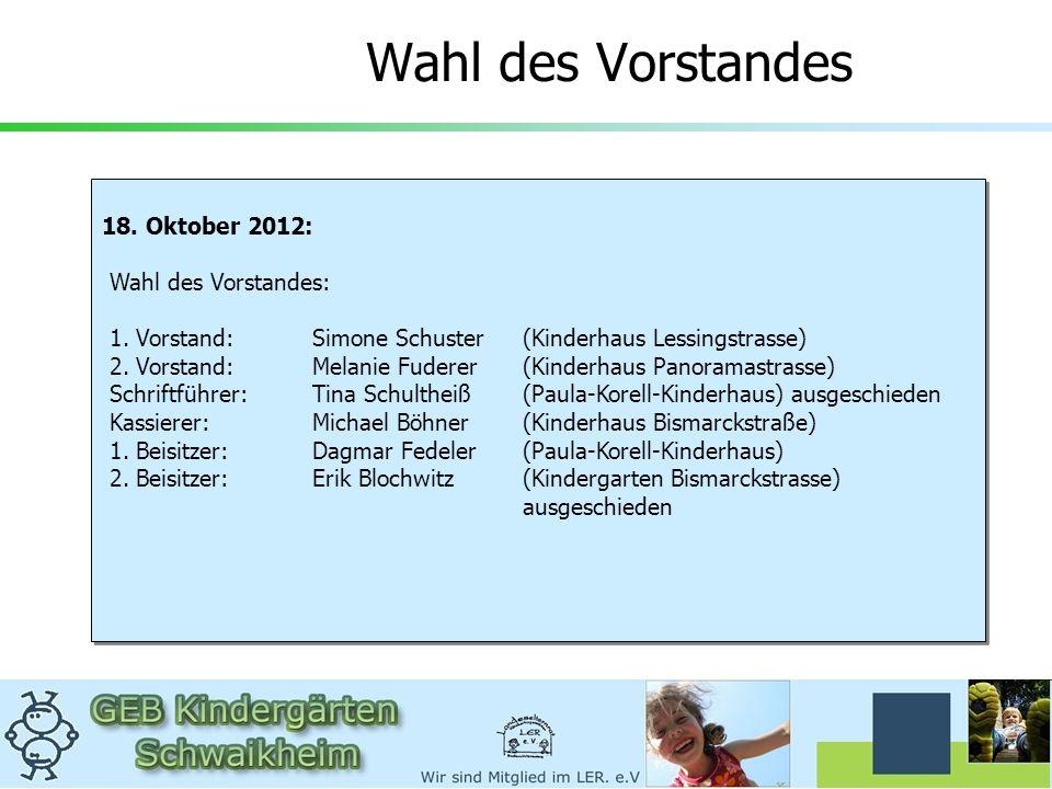 Wahl des Vorstandes 18. Oktober 2012: Wahl des Vorstandes: