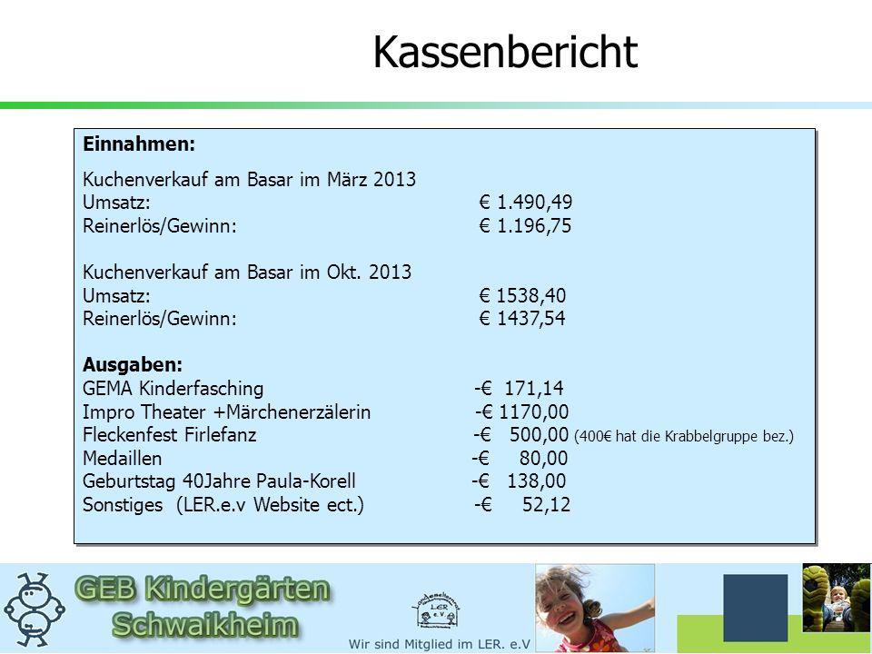 Kassenbericht Einnahmen: Kuchenverkauf am Basar im März 2013