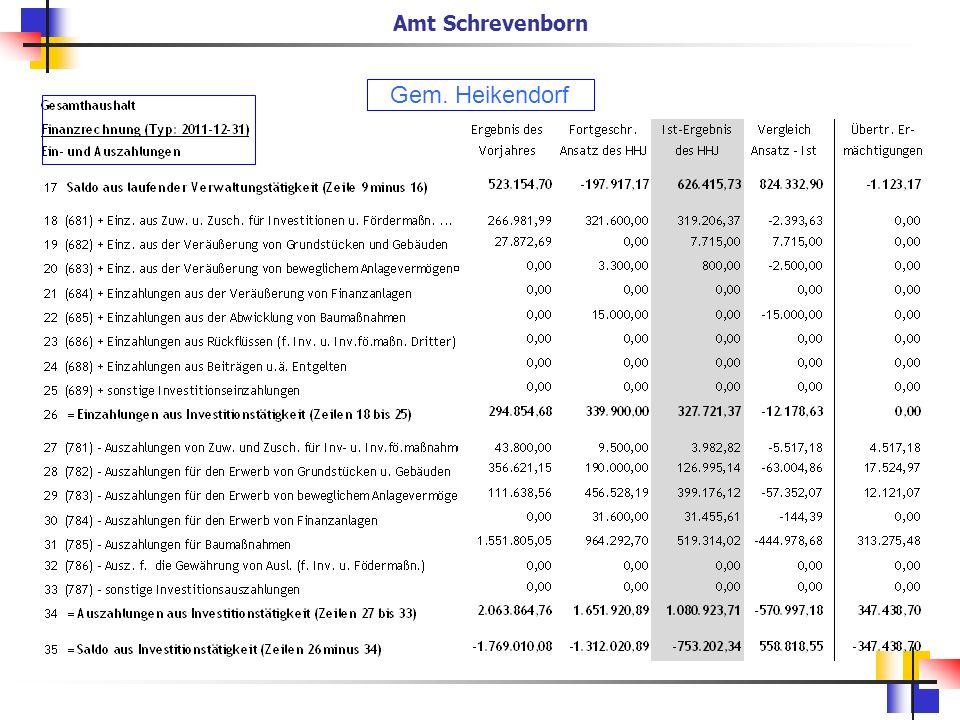 Amt Schrevenborn Gem. Heikendorf