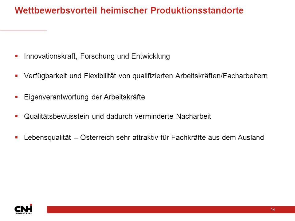 Wettbewerbsvorteil heimischer Produktionsstandorte