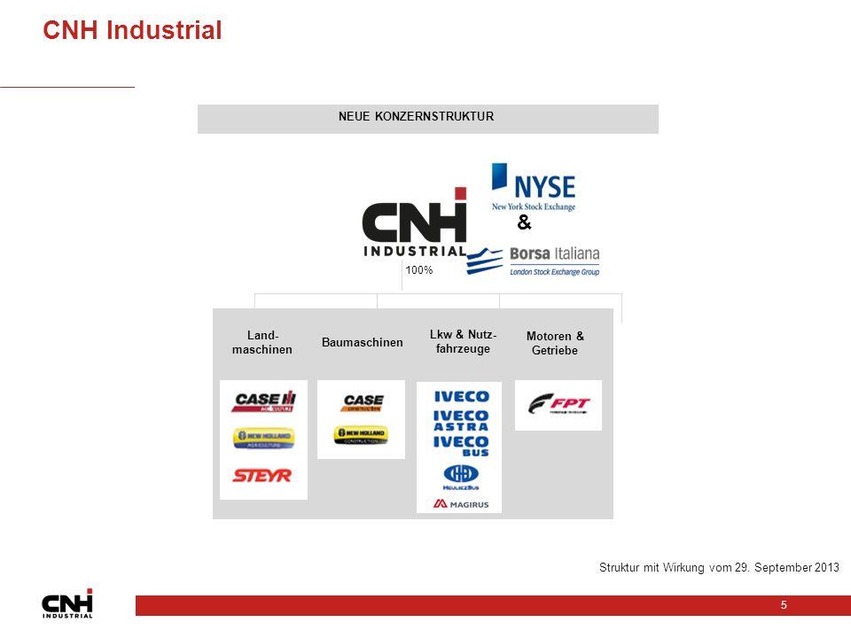 CNH Industrial & NEUE KONZERNSTRUKTUR Lkw & Nutz- fahrzeuge