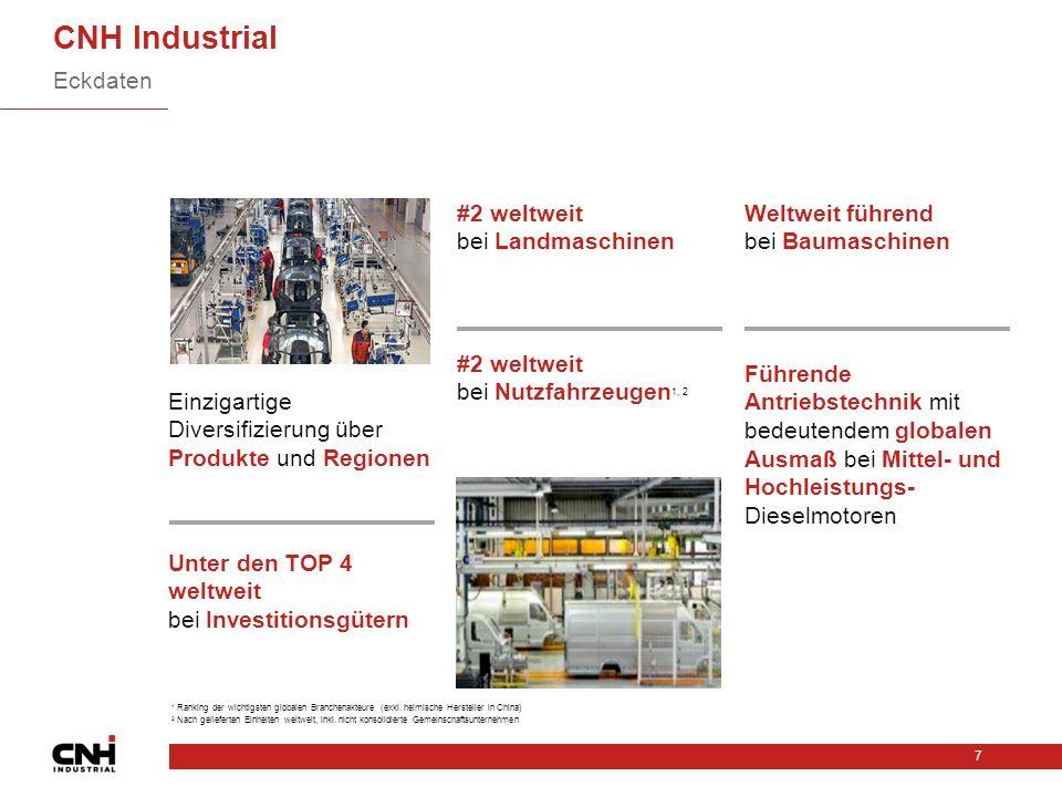 CNH Industrial Eckdaten #2 weltweit bei Landmaschinen Weltweit führend