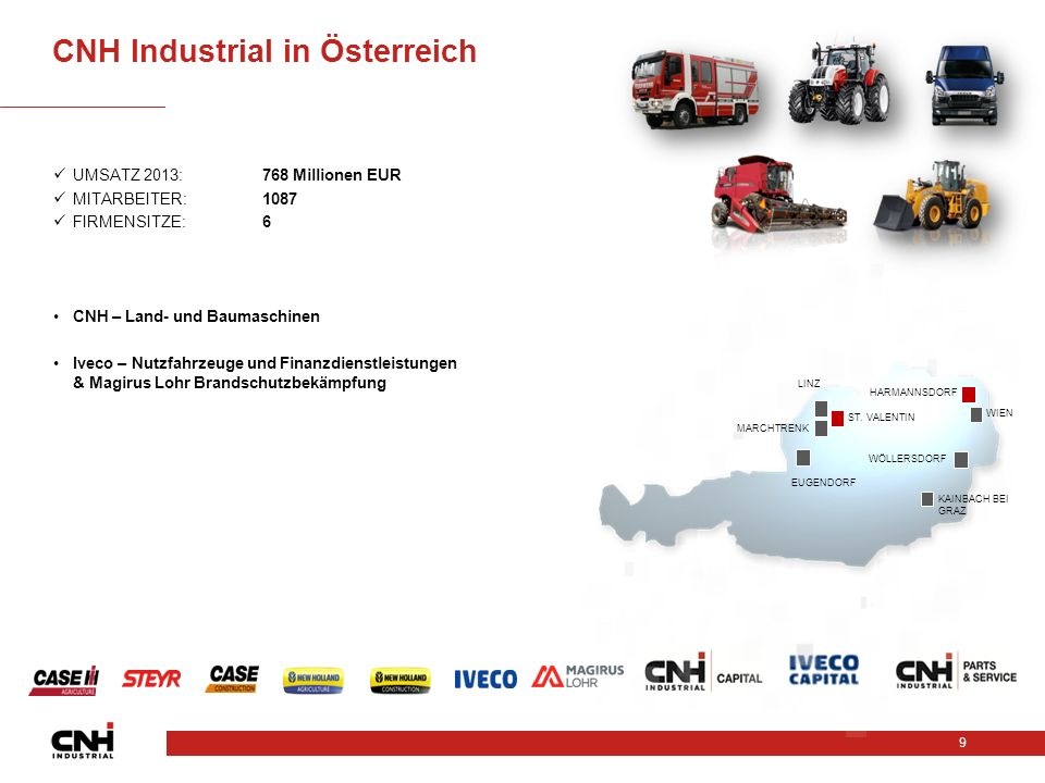CNH Industrial in Österreich