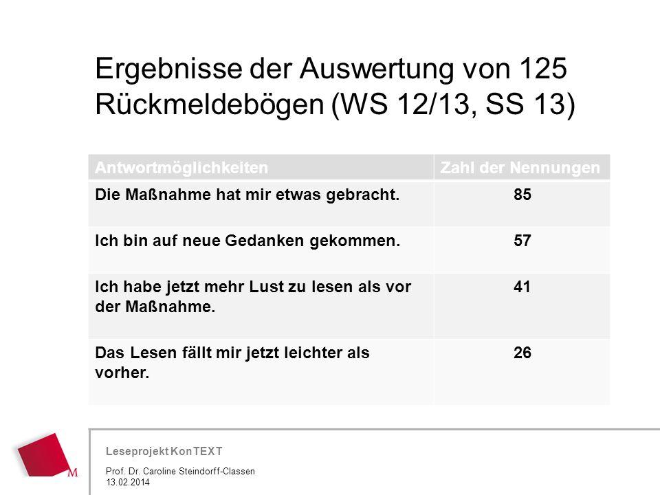 Ergebnisse der Auswertung von 125 Rückmeldebögen (WS 12/13, SS 13)