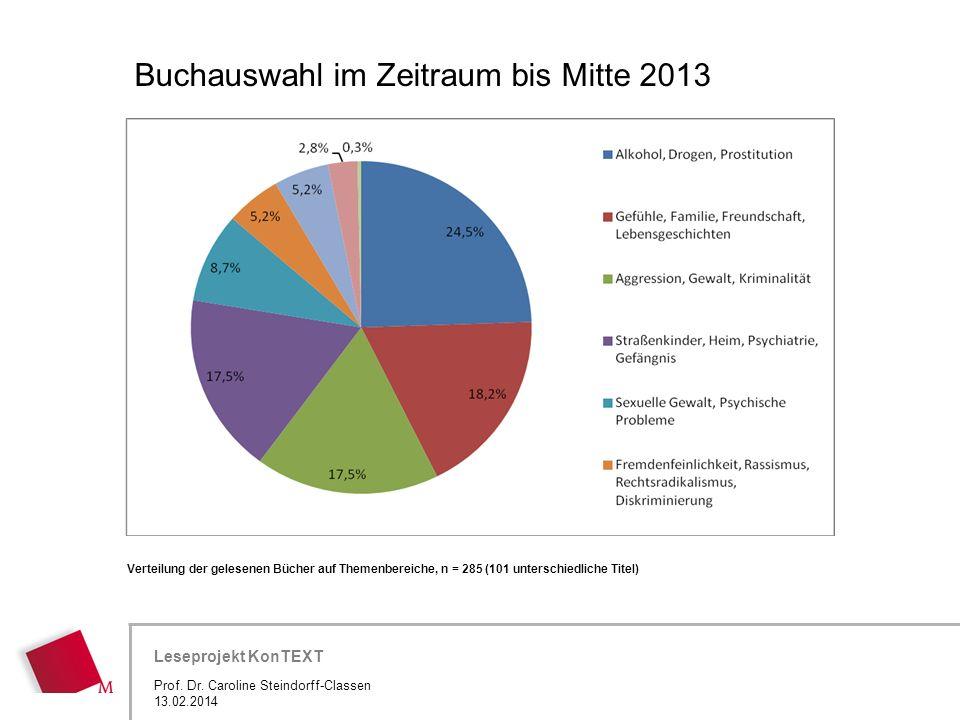 Buchauswahl im Zeitraum bis Mitte 2013