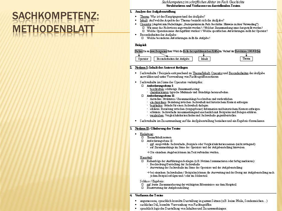 Sachkompetenz: Methodenblatt