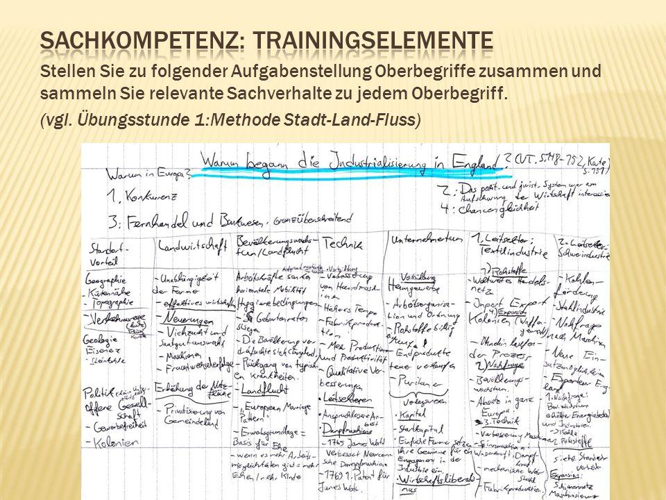 Sachkompetenz: Trainingselemente