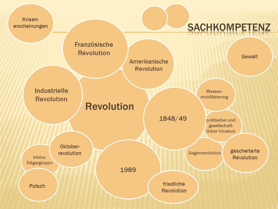 Sachkompetenz Revolution Französische Revolution
