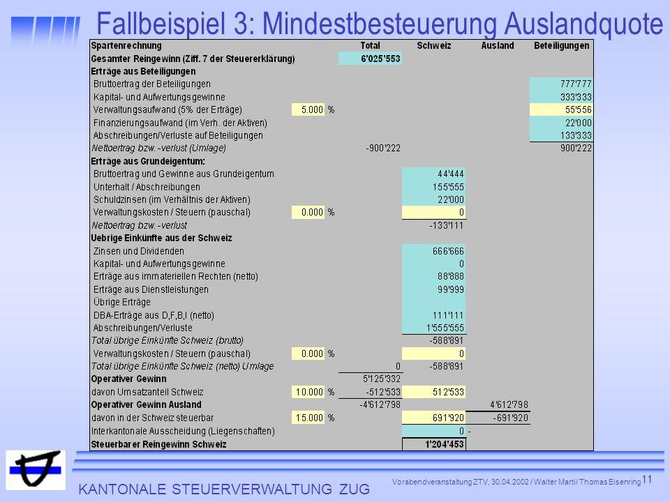 Fallbeispiel 3: Mindestbesteuerung Auslandquote
