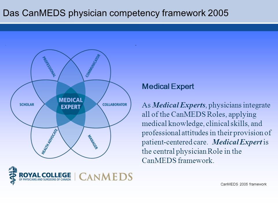 Das CanMEDS physician competency framework 2005