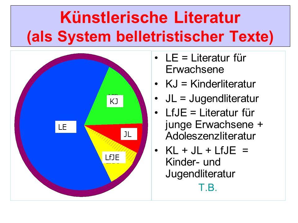 Künstlerische Literatur (als System belletristischer Texte)